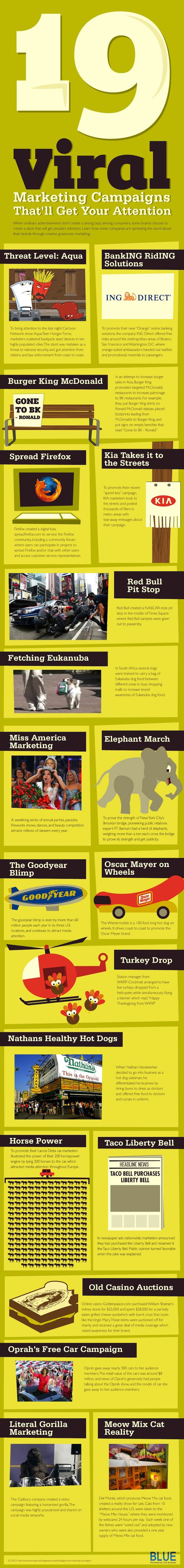 19 Viral Marketing Campaigns that Will Get Your Attention #infographic #socialmedia #marketing