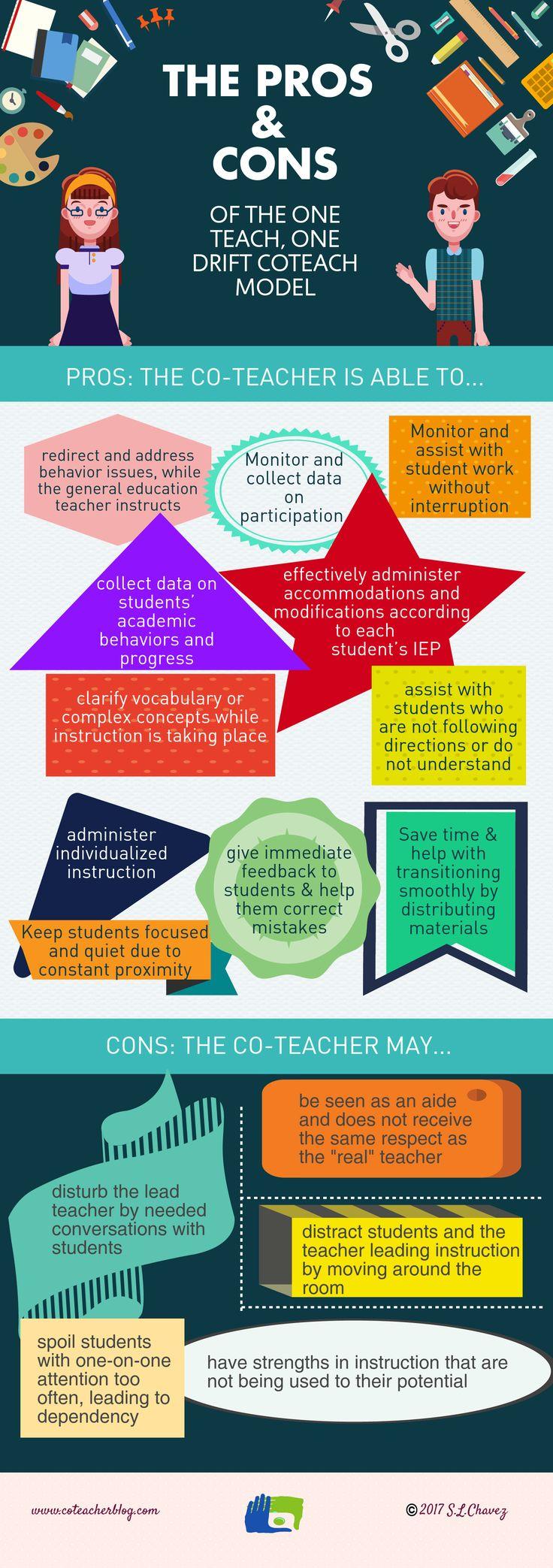 Pros & Cons of the One Teach, One Drift Co-Teach Model