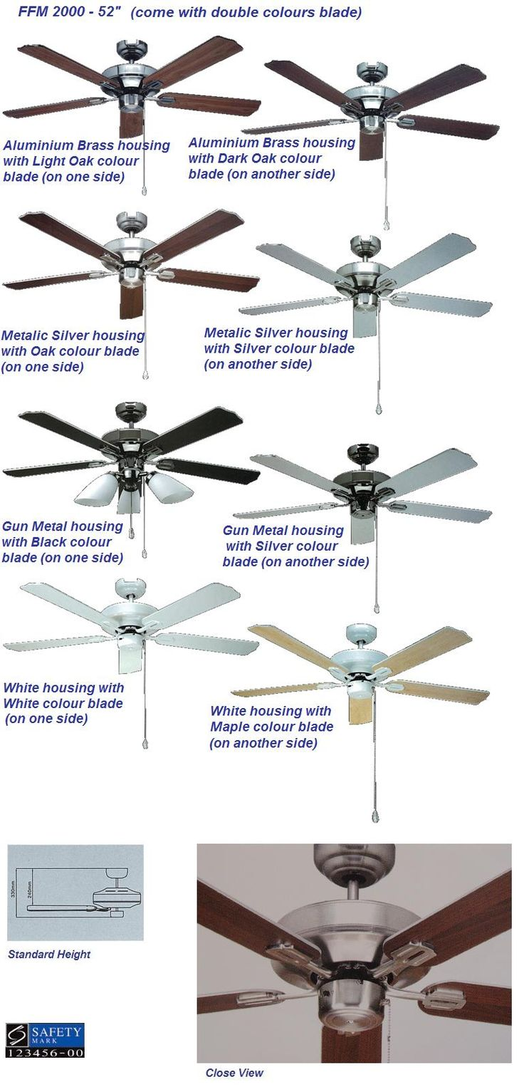 60 Luxury Fanco Ceiling Fan Wiring Diagram in 2020 ...