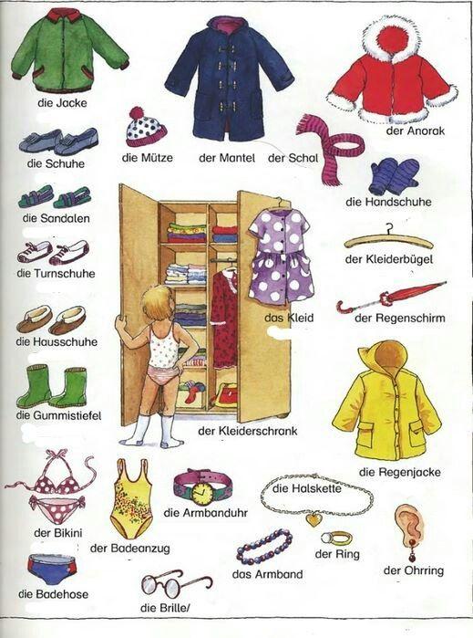 Kleidung englisch vokabeln