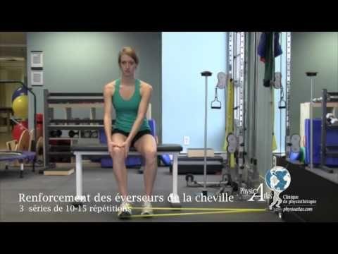 Exercices de renforcement pour entorse de cheville - Physio Atlas