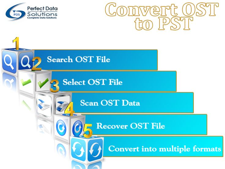 All Outlook OST users you can use PDS OST recovery software that gives you best option to search OST location and scan OST data into PST file. It also recover OST File data with every attachments.  Click Here For More Updates:  http://www.pdsosttopst.com