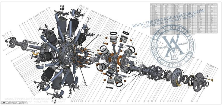 E B F Dbf D Ba C Radial Engine Aircraft Engine