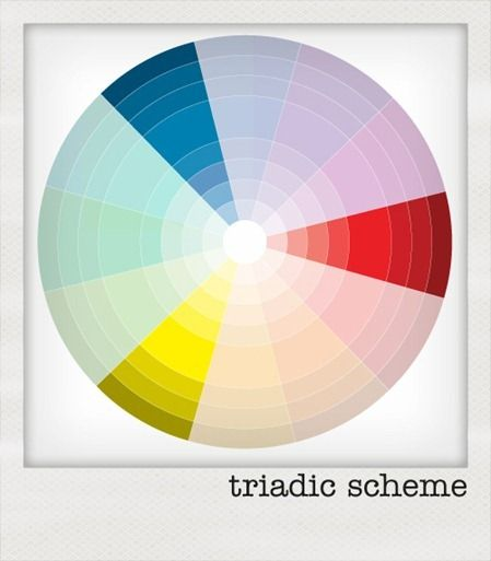 103 best art color wheel images on pinterest color for Primary color scheme