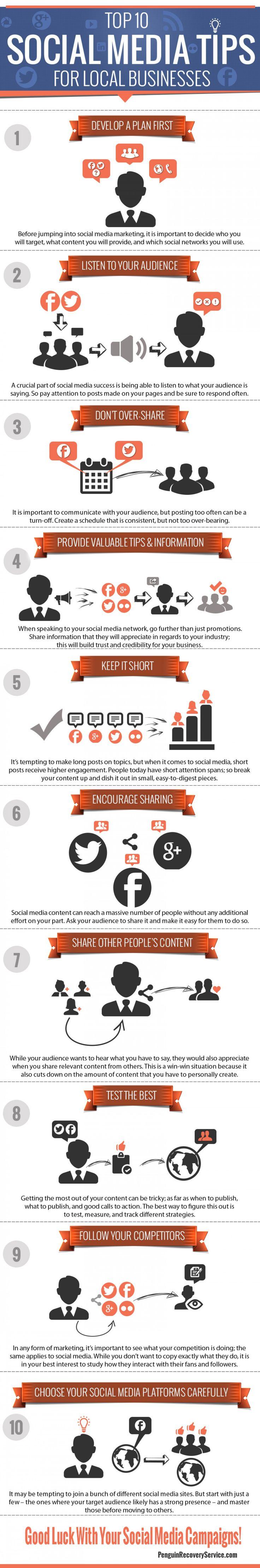 Top 10 Social Media Tips For Local Business #contentmarketing | Repinned by @lelandsandler