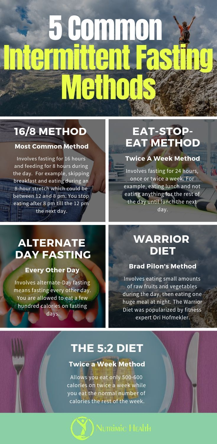 5 common intermittent fasting methods | Exercise And Fitness Tips | #exercise #f...