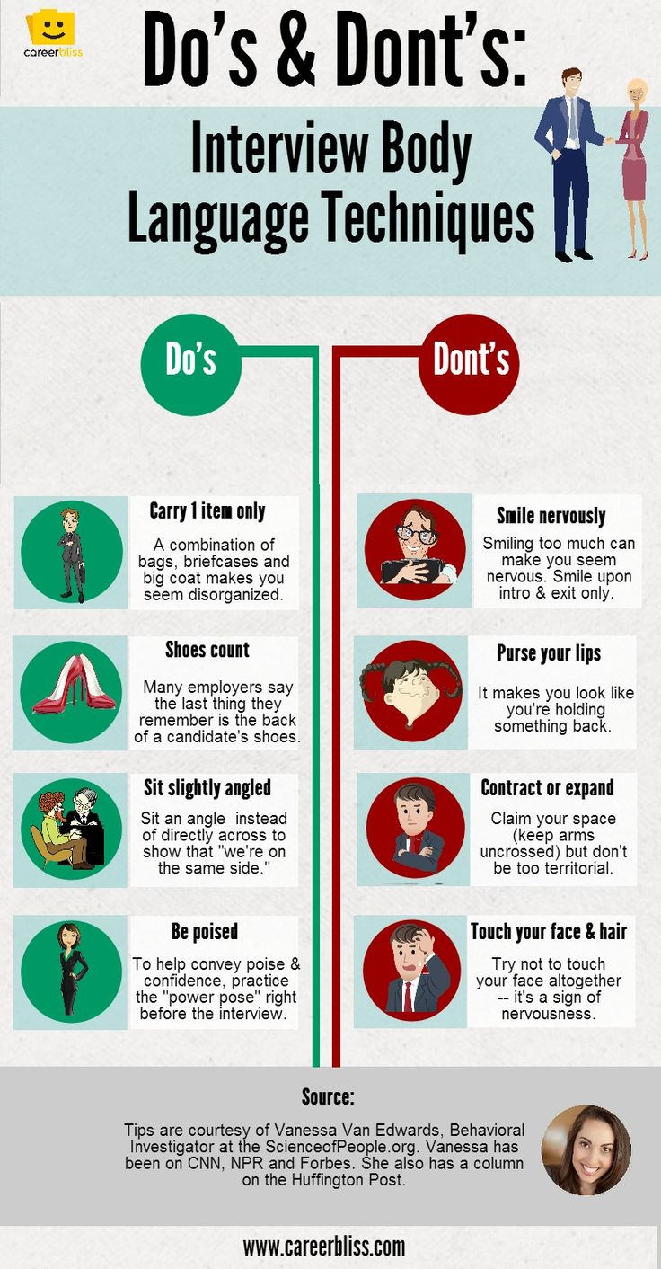 90% of what you say isn't coming out of your mouth. Learn the do's and do not's of interview body language.