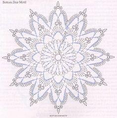 Crochet star diagram.