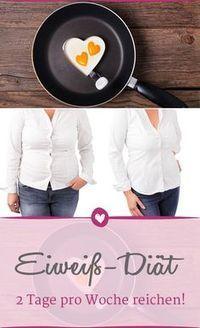 Wer sich an zwei von sieben Tagen sehr eiweißreich ernährt, nimmt schneller ab!