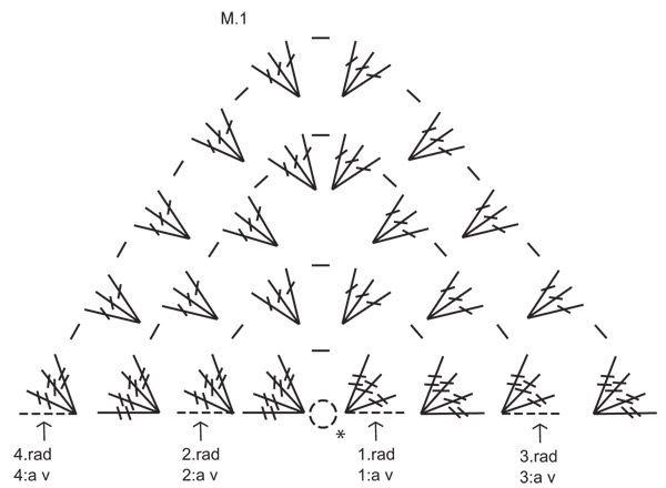 Granny-triangle-shawl-diagram.jpg (600×440)