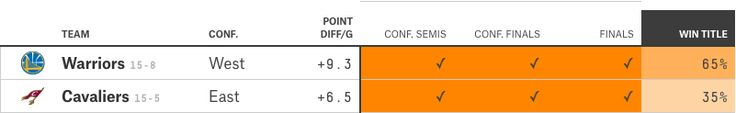 NBA Finals game 6 analytics review / NBA Finalleri 6. maç analitik özeti