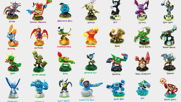 You Never Knew About Skylanders Cool Facts And Facts