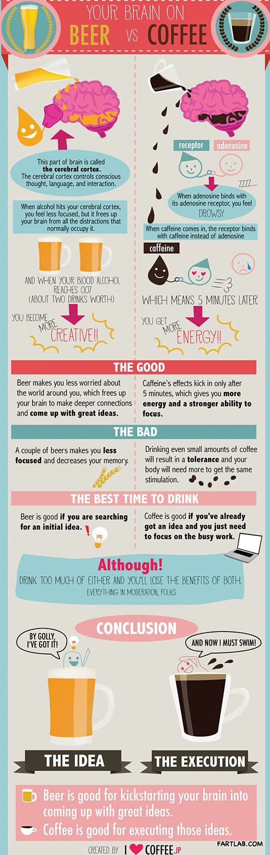 Your brain on coffee vs. your brain on beer #beer #coffee #infographics