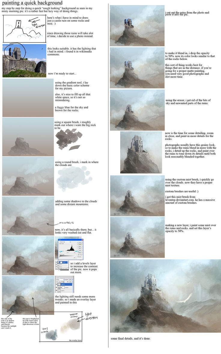 Matte painting tutorial by *sandara