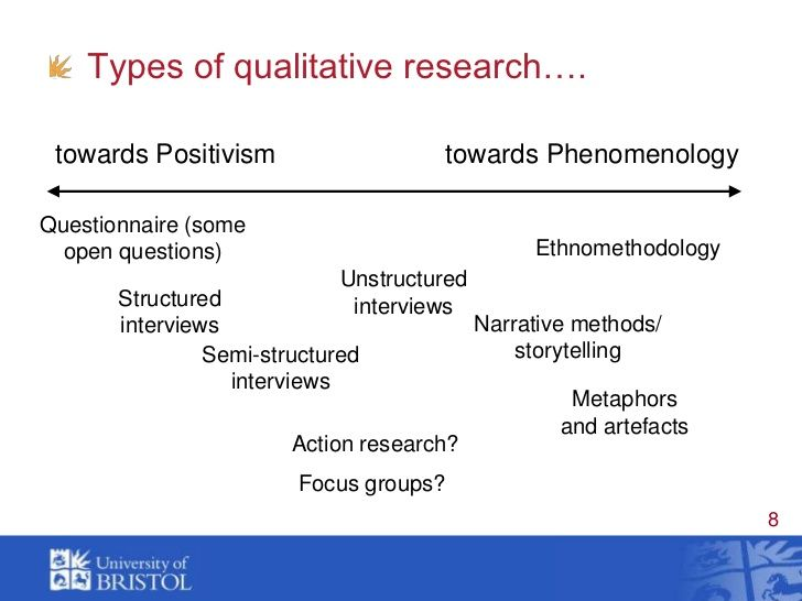 Dissertation types research methods