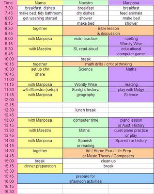 Weekly Schedule Home schooling, Starting school, School plan