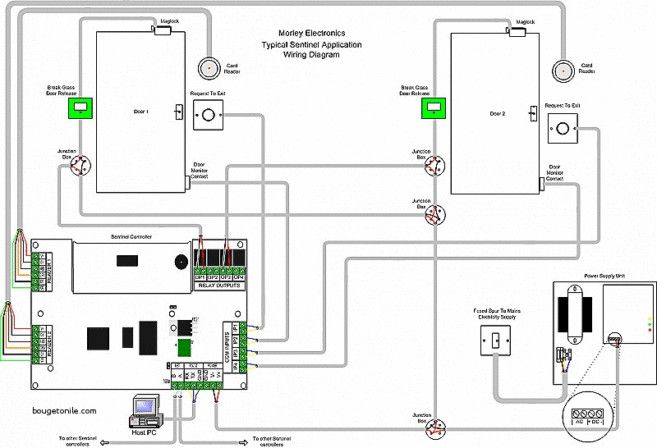 50 Access Control System Schematic Diagram Bm8b
