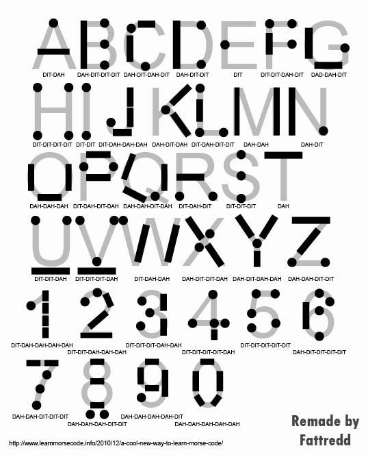 25 best ideas about Morse code letters – Sample Morse Code Chart
