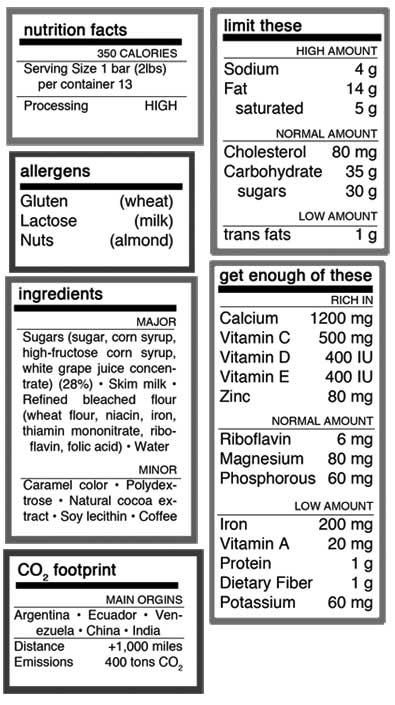 15 best Nutrition Labels images on Pinterest Diet, Impala and - ingredient label template