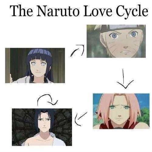 Can we get some mutual affection here. TAGS: hinata hyuga naruto uzumaki sasuke…