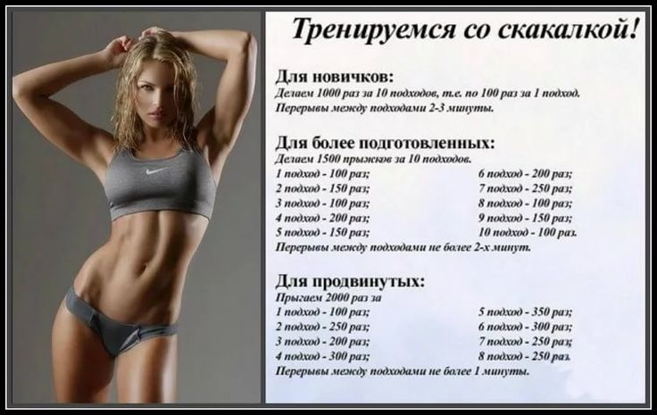 Как сбросить лишний вес скакалка