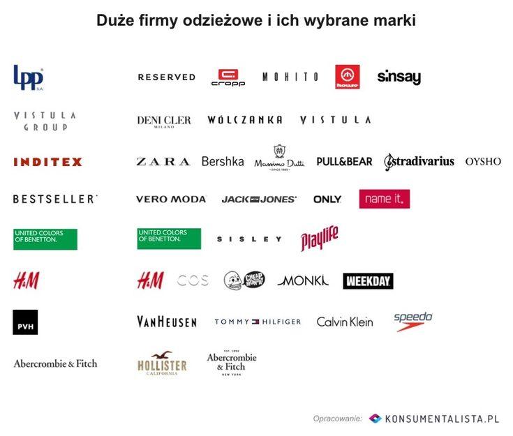 Mapa marek odzieżowych