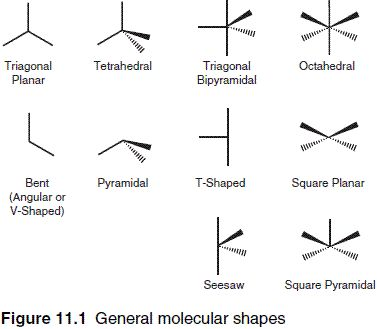 603 best chimie images on Pinterest Chemistry, Organic chemistry - molecular geometry chart