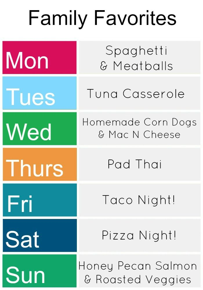 Family Meal Plan: A Week's Worth of Family Favorites - Kids Stuff World