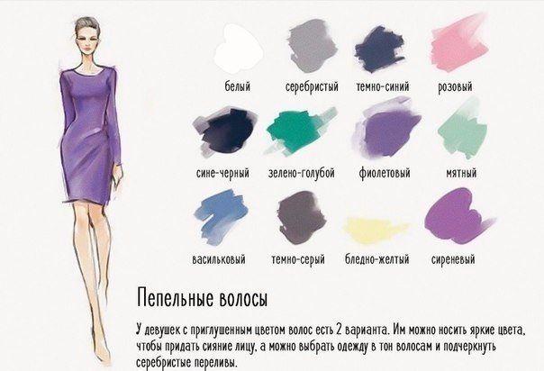 Правильно подбираем гардероб к цвету волос.