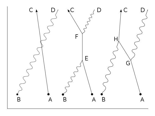 best 25  quantum electrodynamics ideas on pinterest