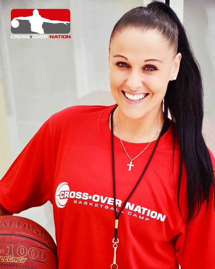 CROSS OVER NATION | International Youth Basketball Camps – Austria