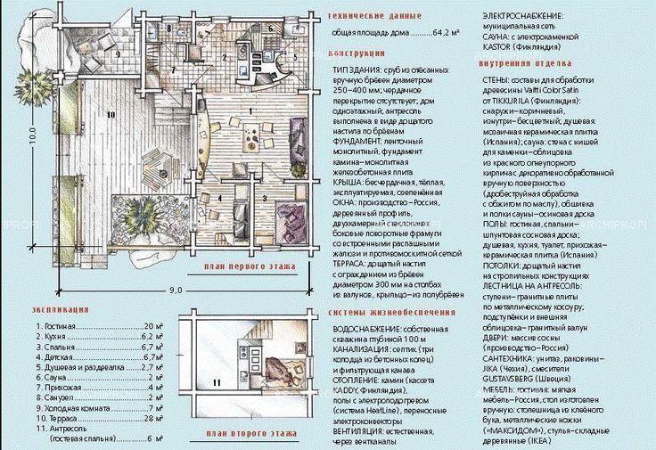 Дом из кедра-план дома