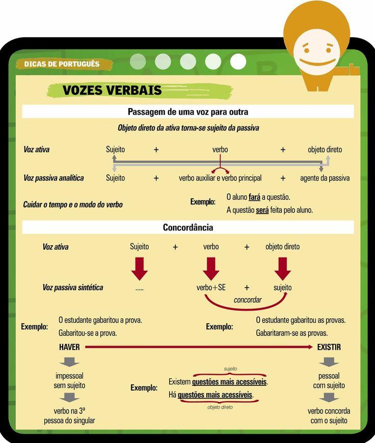 Português na tela: #dicasdasemana: VoZeS VeRbAiS