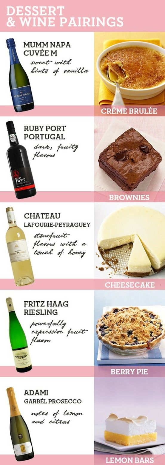 Dessert & Wine Pairing Ideas