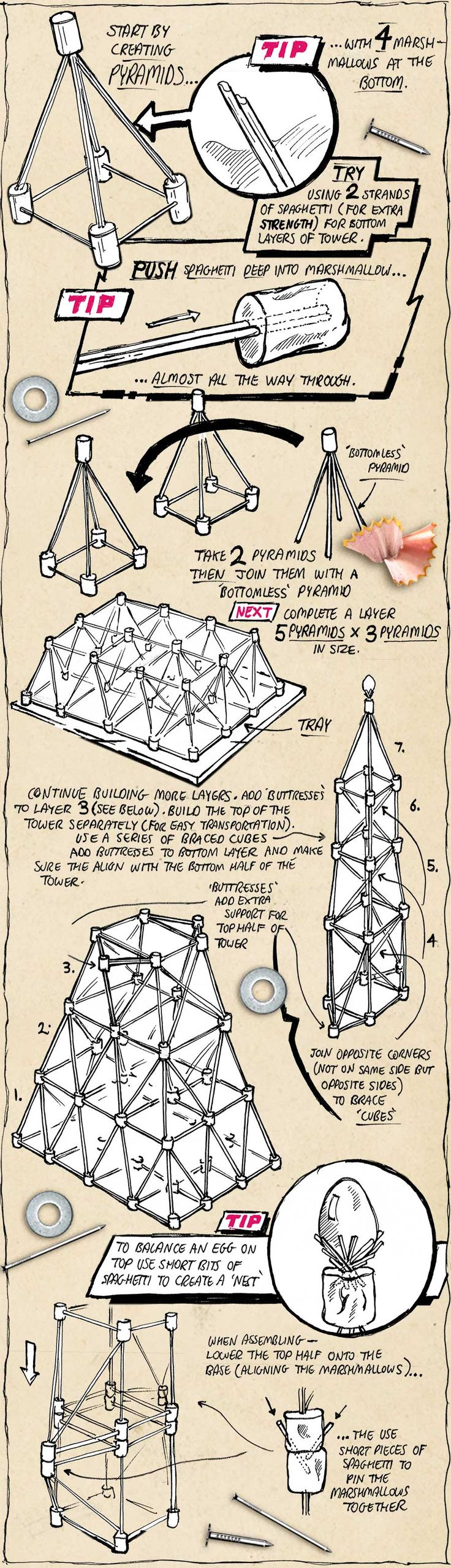 DIY Spaghetti/Marshmallow Tower by whatimade
