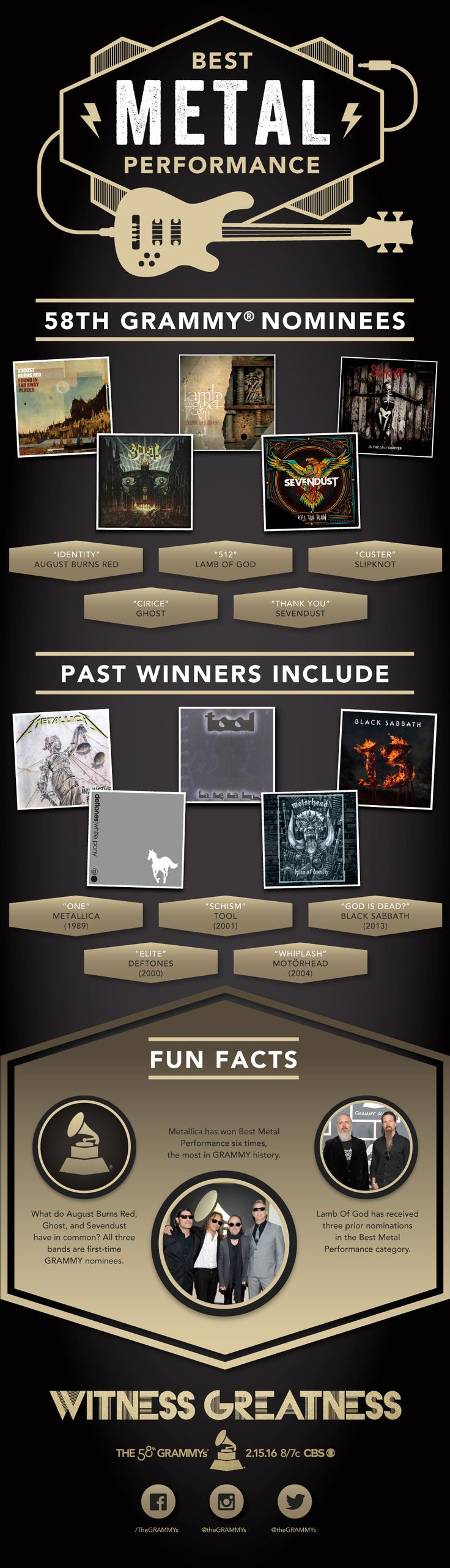 Sevendust For The Win: 58th GRAMMY Awards Best Metal Performance