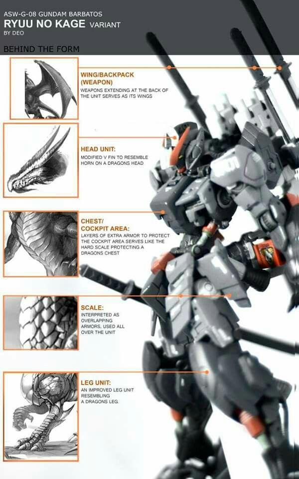 Gundam barbatos custom build