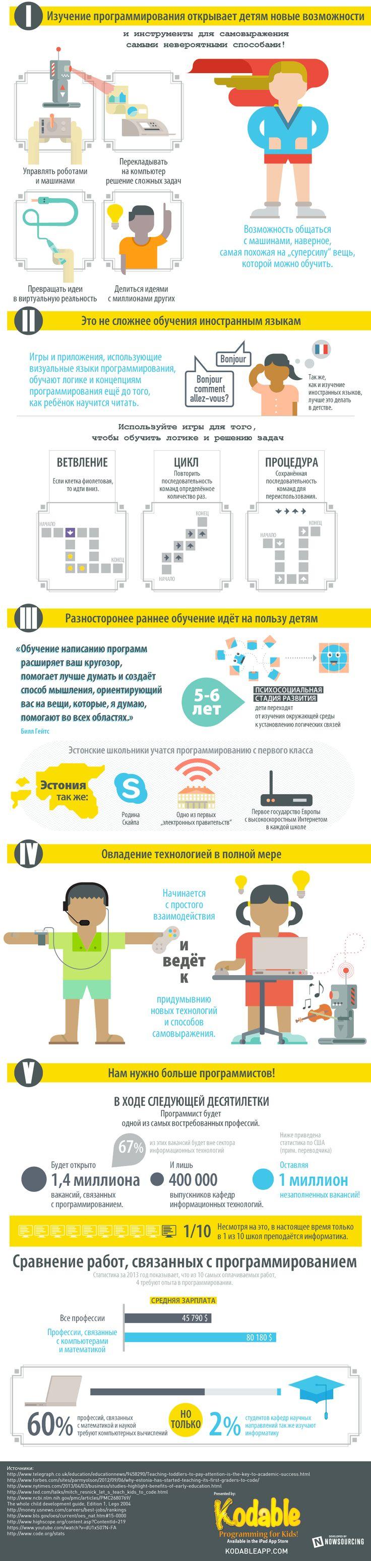 5 причин учить детей программированию