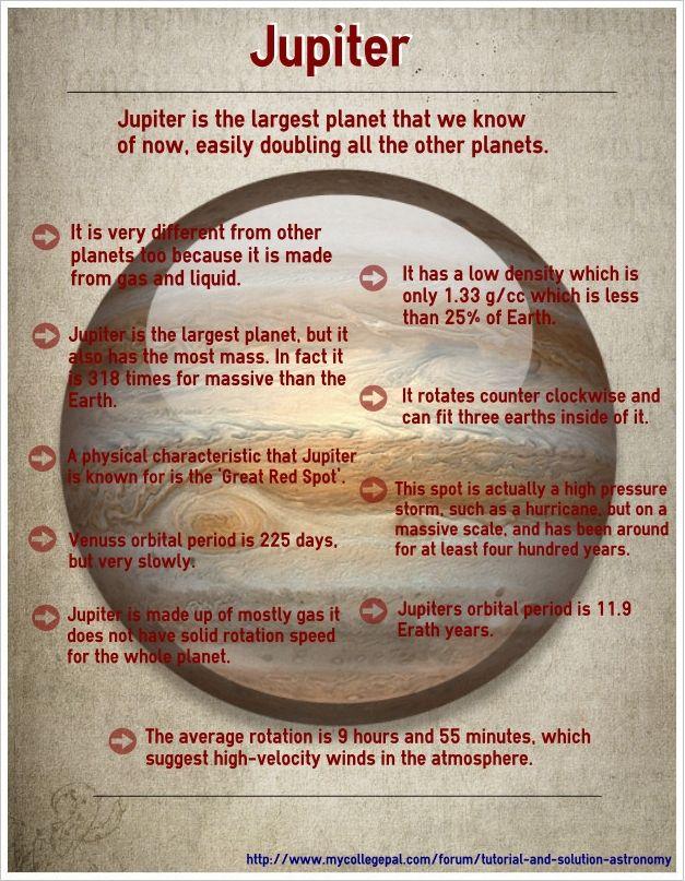 Jupiter [Infographic]-- #Infographics-Astronomy