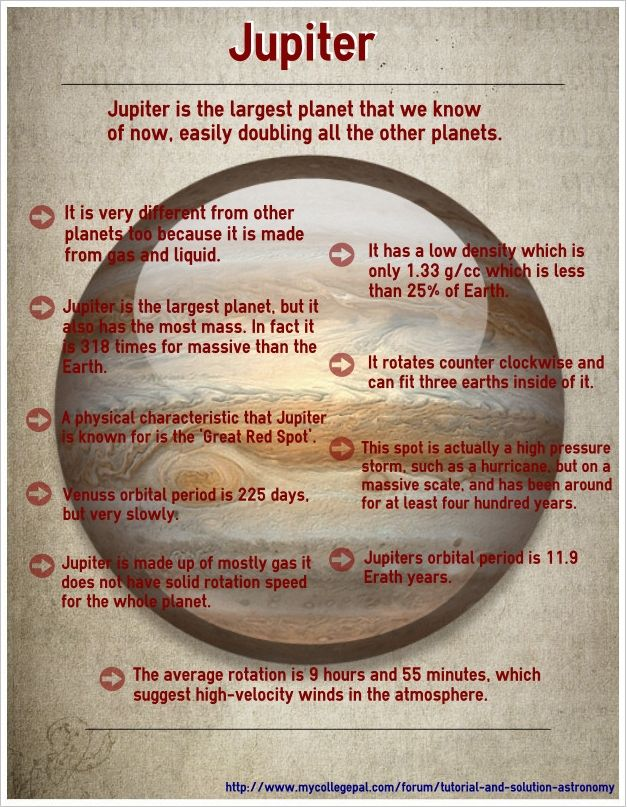 Jupiter [Infographic]-- #Infographics-Astronomy