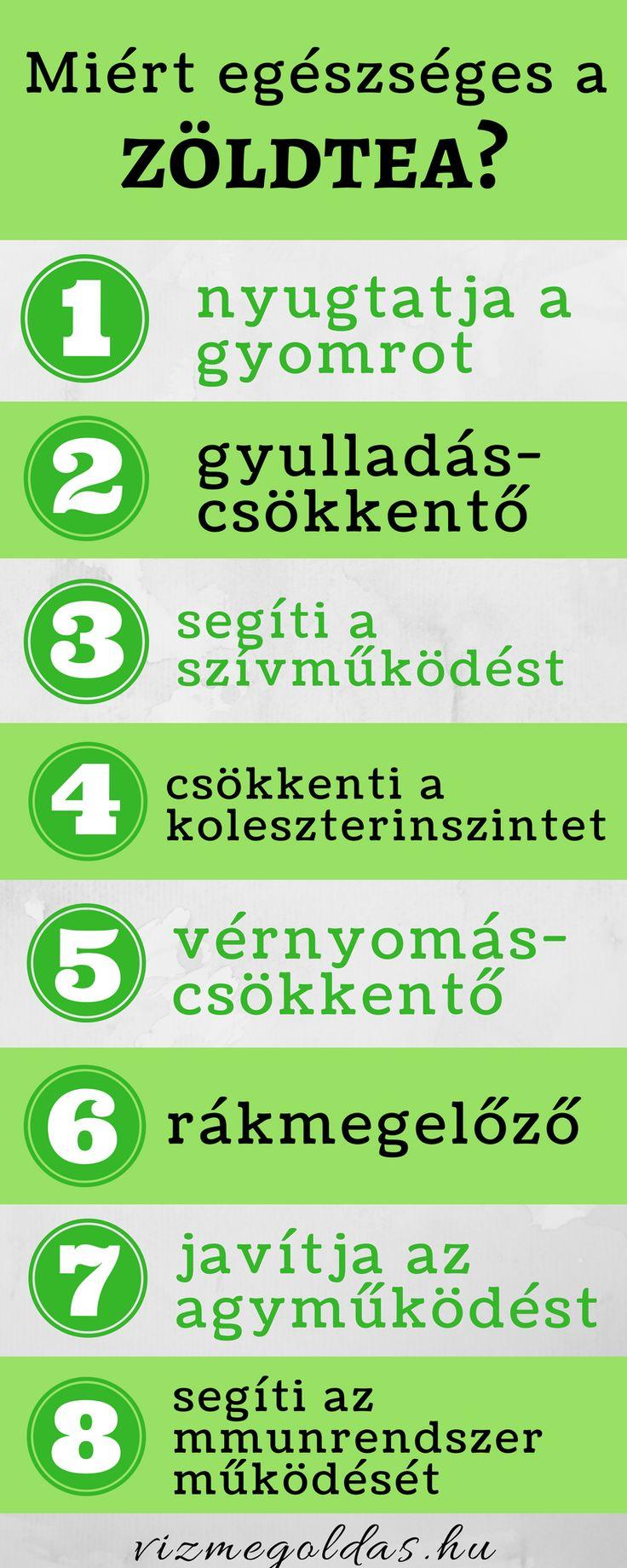 Egészséges életmód - tudj meg többet a zöld teáról