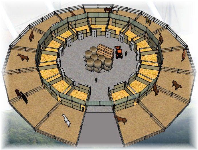 revolutionäre neue Art der Pferdehaltung – Plasma-Werte – Boris Iakouchine   – Architektur