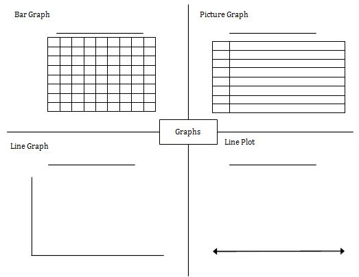 Best Line Plots Images On   Second Grade Teaching