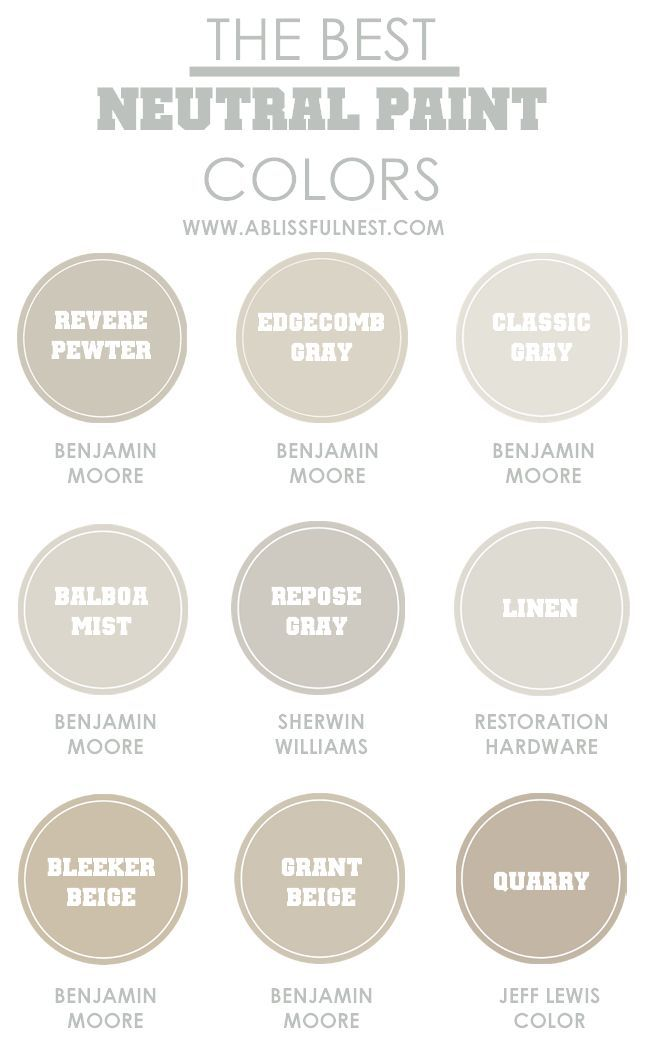 Picking the best neutral paint colors via A Blissful Nest