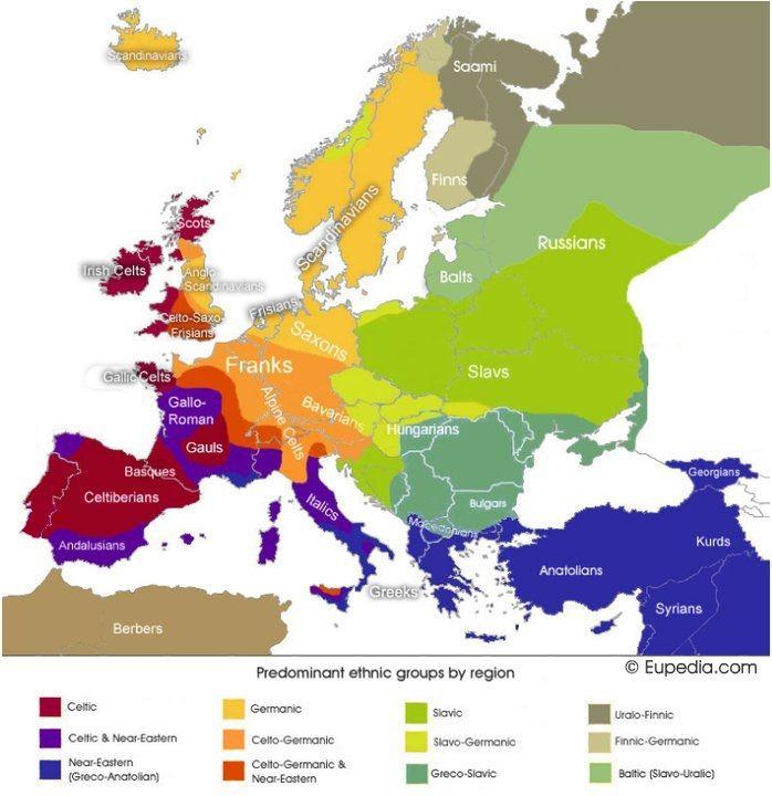European racial ancestral groups