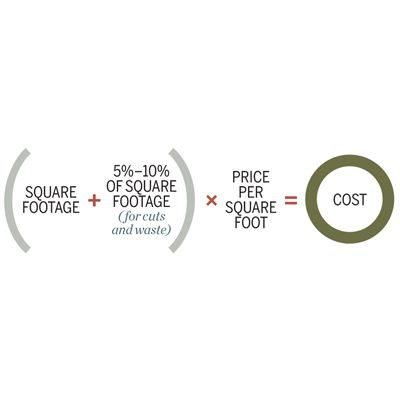 chart that shows how to estimate the cost of wood flooring