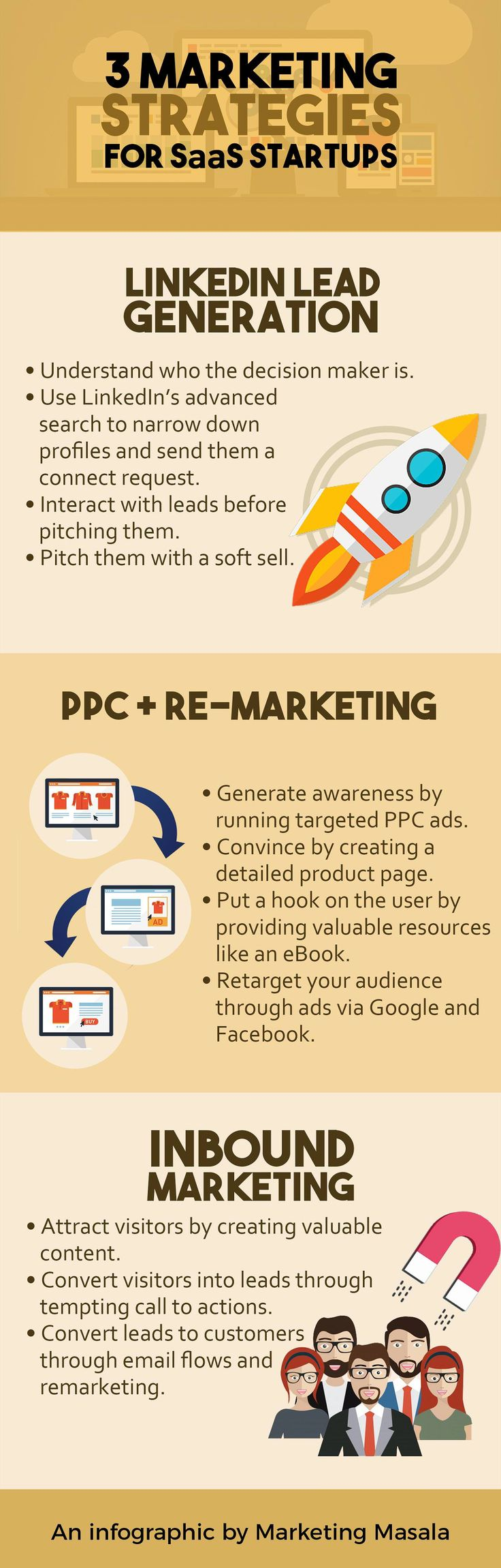 928 best marketing infographics images on pinterest 3 marketing strategies for saas startups infographic fandeluxe Choice Image