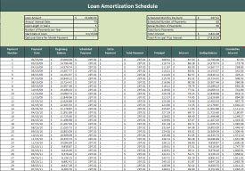 best 20 amortization schedule ideas on pinterest mortgage amortization calculator mortgage