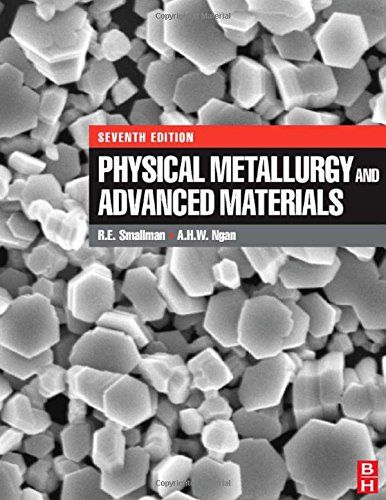 questions on materials and metallurgy Metallurgy engineering interview questions and answers pdf free download for freshers & experienced metallurgy mcqs objective type lab viva faqs.
