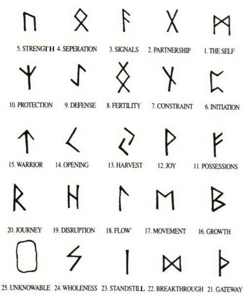 Symbols and meanings                                                       …